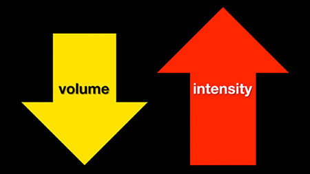 volume-down-intensity-up